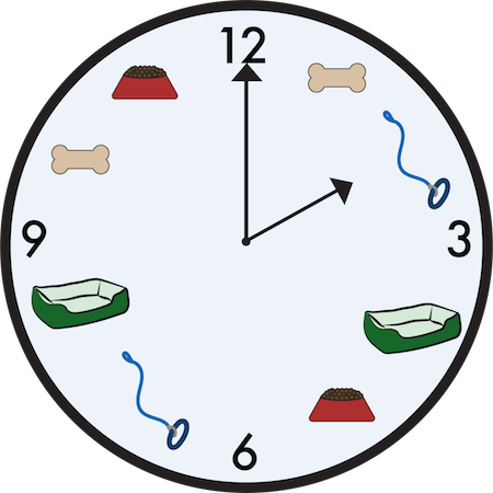 A drawing of a clock with the hands at 2 O'clock with bones, leashes, a full food dish and dog beds as the clock numbers