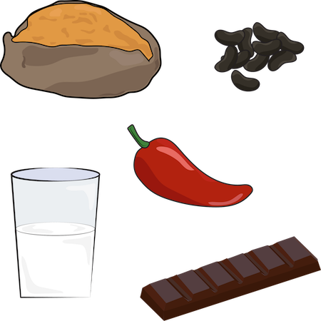A sweet potato, black beans, red hot pepper, glass of milk and strip of chocolate